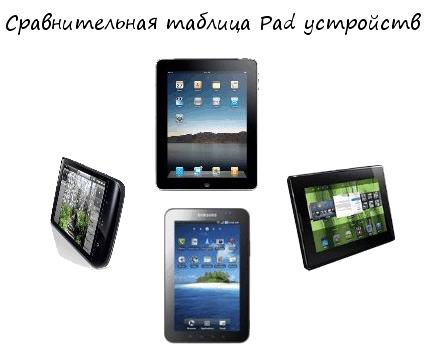 Сравнительная таблица pad устройств